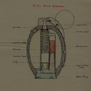 The Mills bomb hand grenade