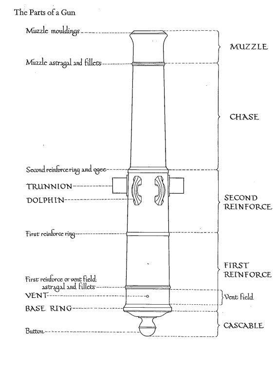 Line drawing of a gun